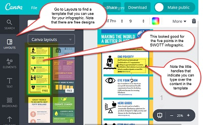 """Screen capture of Designing the """"Planning Your Marketing – SWOTT"""" infographic on Canva-1"""