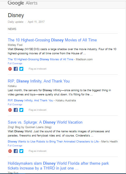Screen capture of Google Alerts email for news on Disney