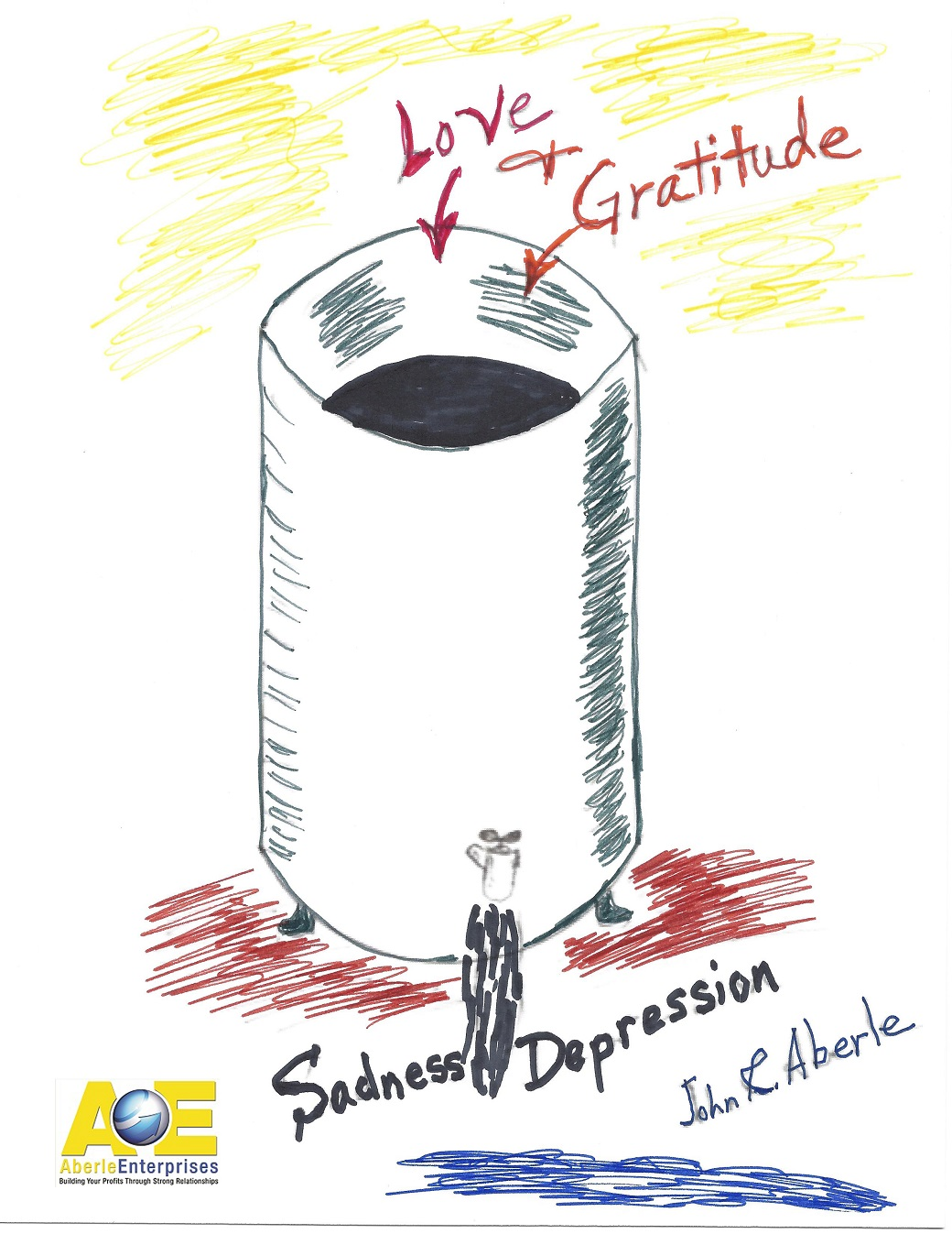 John R. Aberle's drawing of draining a vat of depression and sadness & refilling with love and gratitude